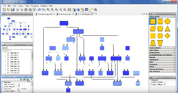 The 10 best free alternatives to microsoft visio once youve used the automatic layout options from yworks yed also contains a huge number of export options including the ability to save your content as ccuart Choice Image